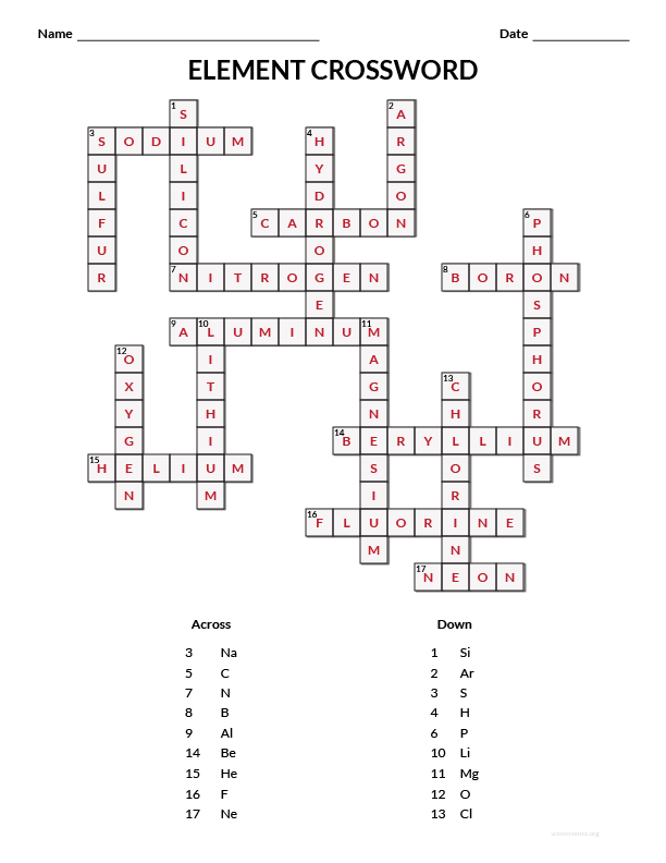Periodic Table Crossword Puzzle Answer Key Physical