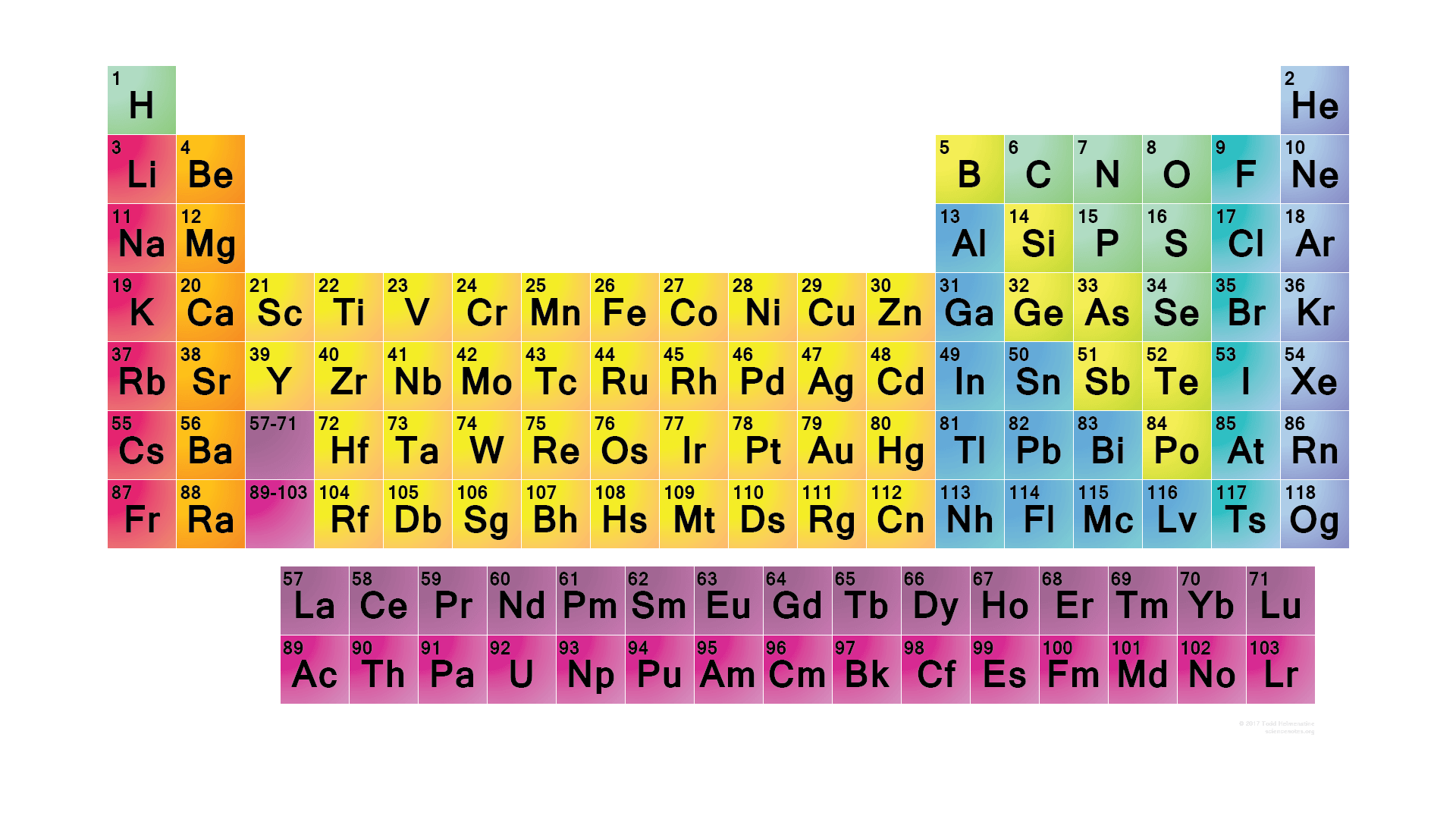 Simple Periodic Table Wallpaper