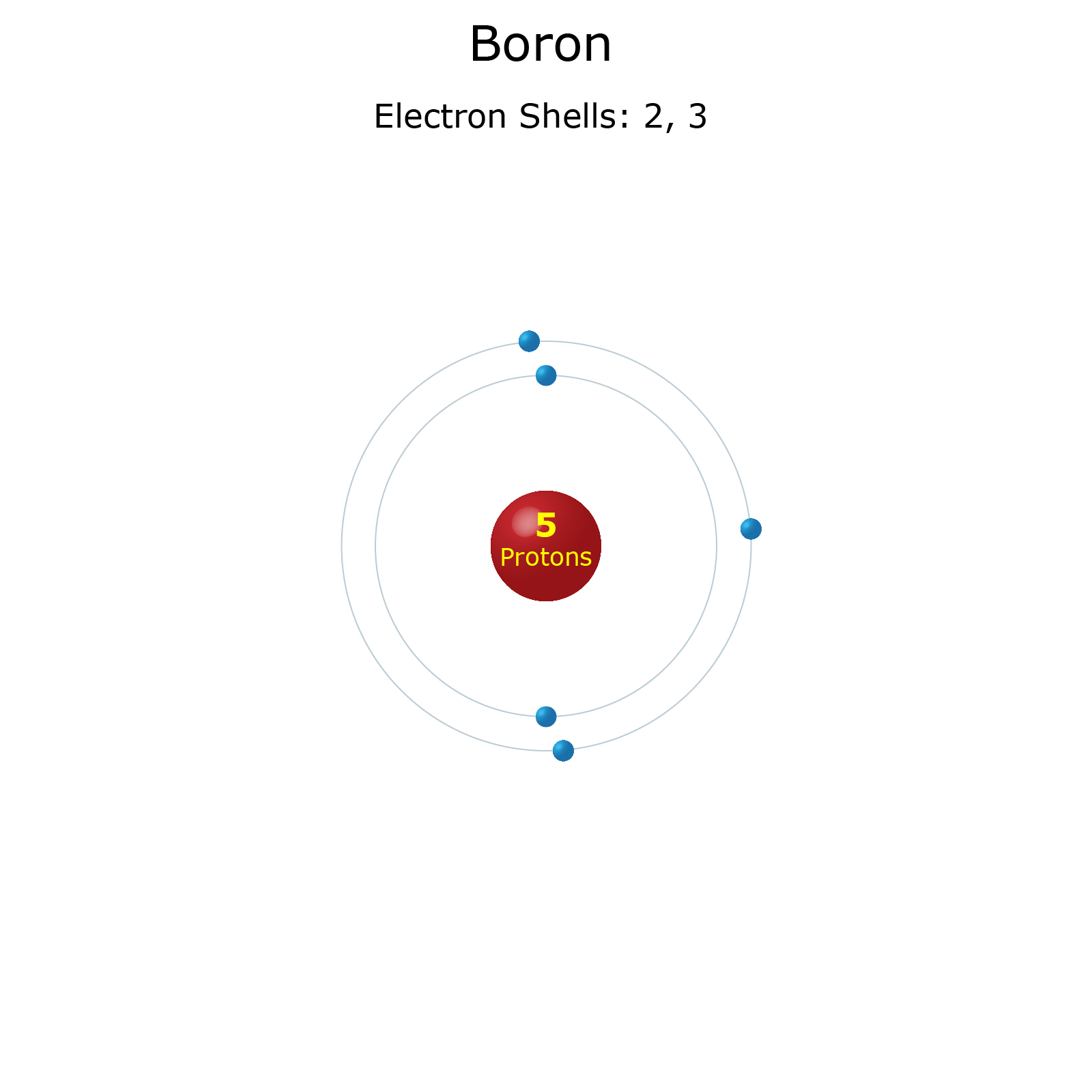 energy level diagram for boron nail plate electron shell diagrams of the 118 elements
