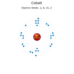 Cobalt Electron Dot Diagram Wiring For 7 Pin Plug Www Topsimages Com Element Png 1600x1600