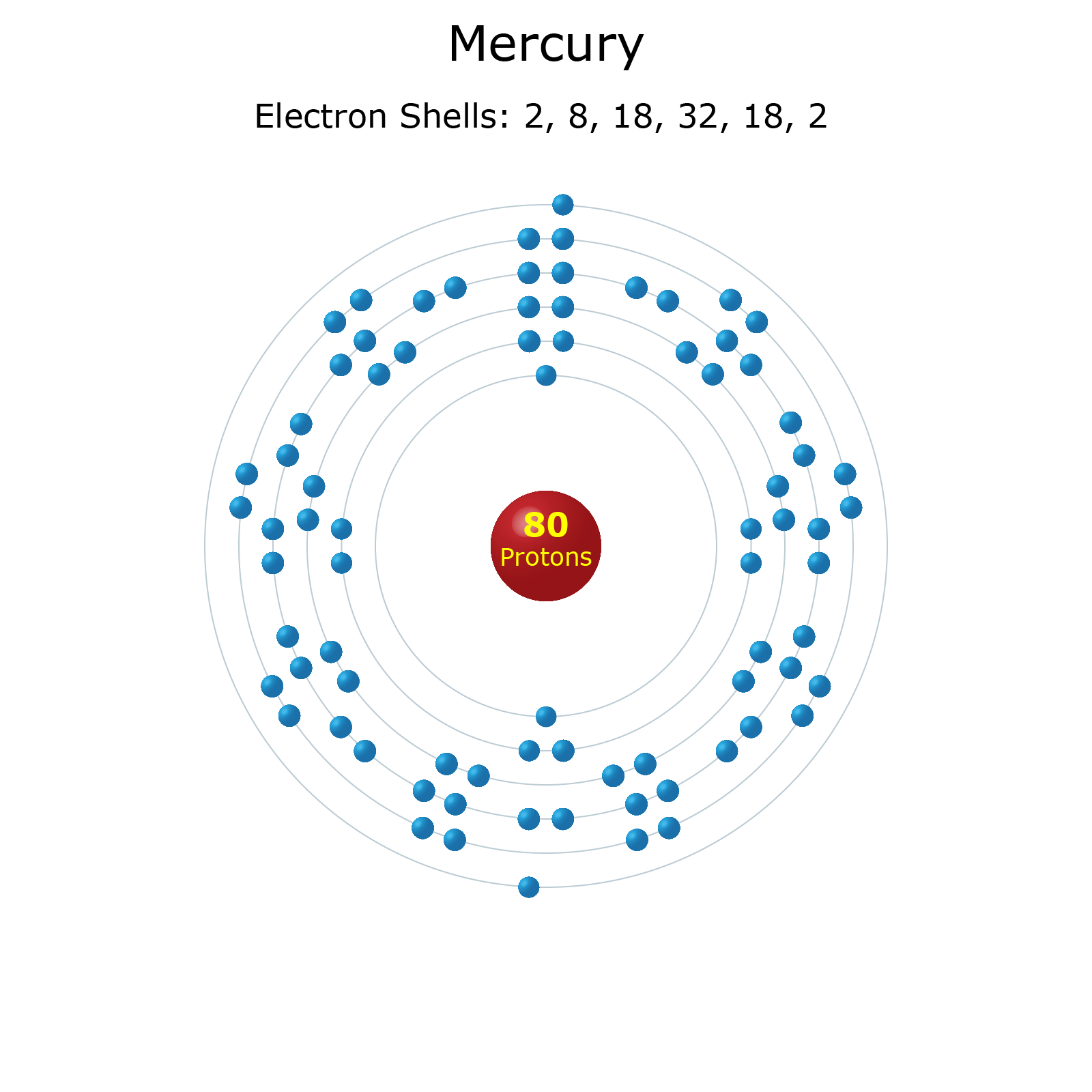 mercury energy level diagram net of triangular prism electron shell diagrams the 118 elements