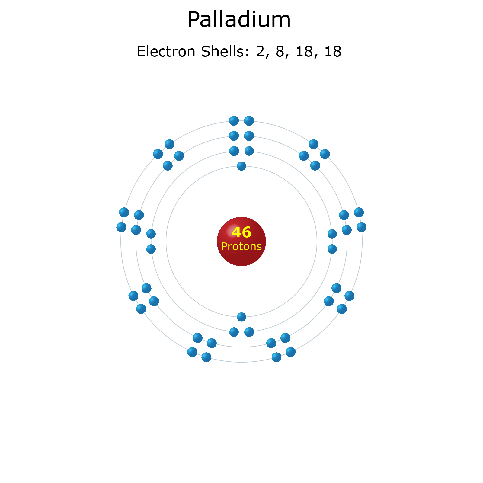 hight resolution of electron levels of a palladium atom