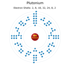 plutonium bohr model diagram for element all kind of wiring diagrams u2022 lanthanum bohr model [ 1600 x 1600 Pixel ]