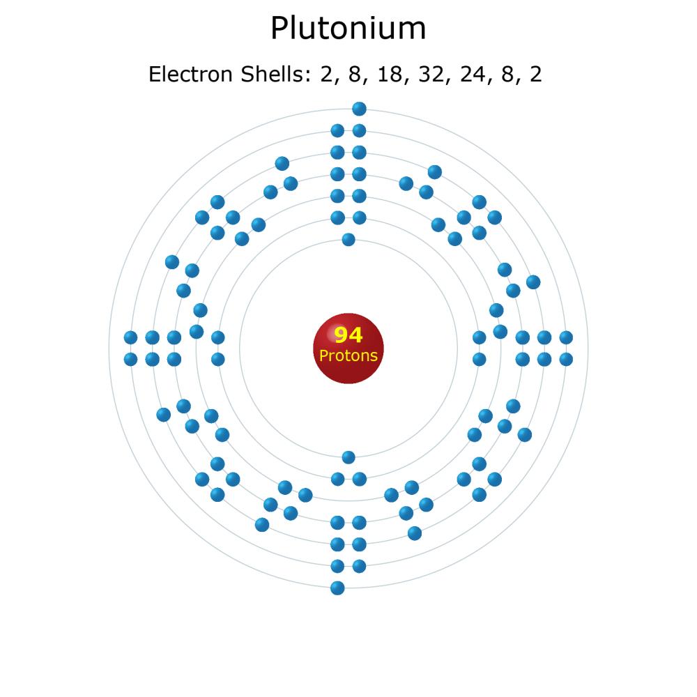 medium resolution of  plutonium bohr model diagram for element all kind of wiring diagrams u2022 lanthanum bohr model