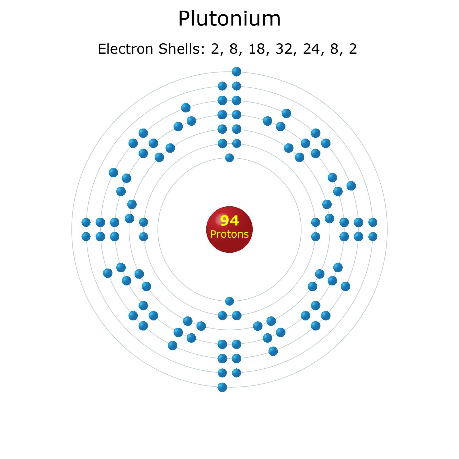 hight resolution of  plutonium bohr model diagram for element all kind of wiring diagrams u2022 lanthanum bohr model
