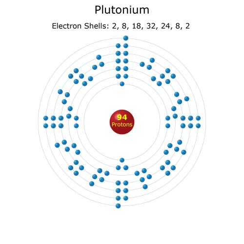 small resolution of  plutonium bohr model diagram for element all kind of wiring diagrams u2022 lanthanum bohr model