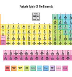 more printable periodic tables [ 1584 x 1224 Pixel ]