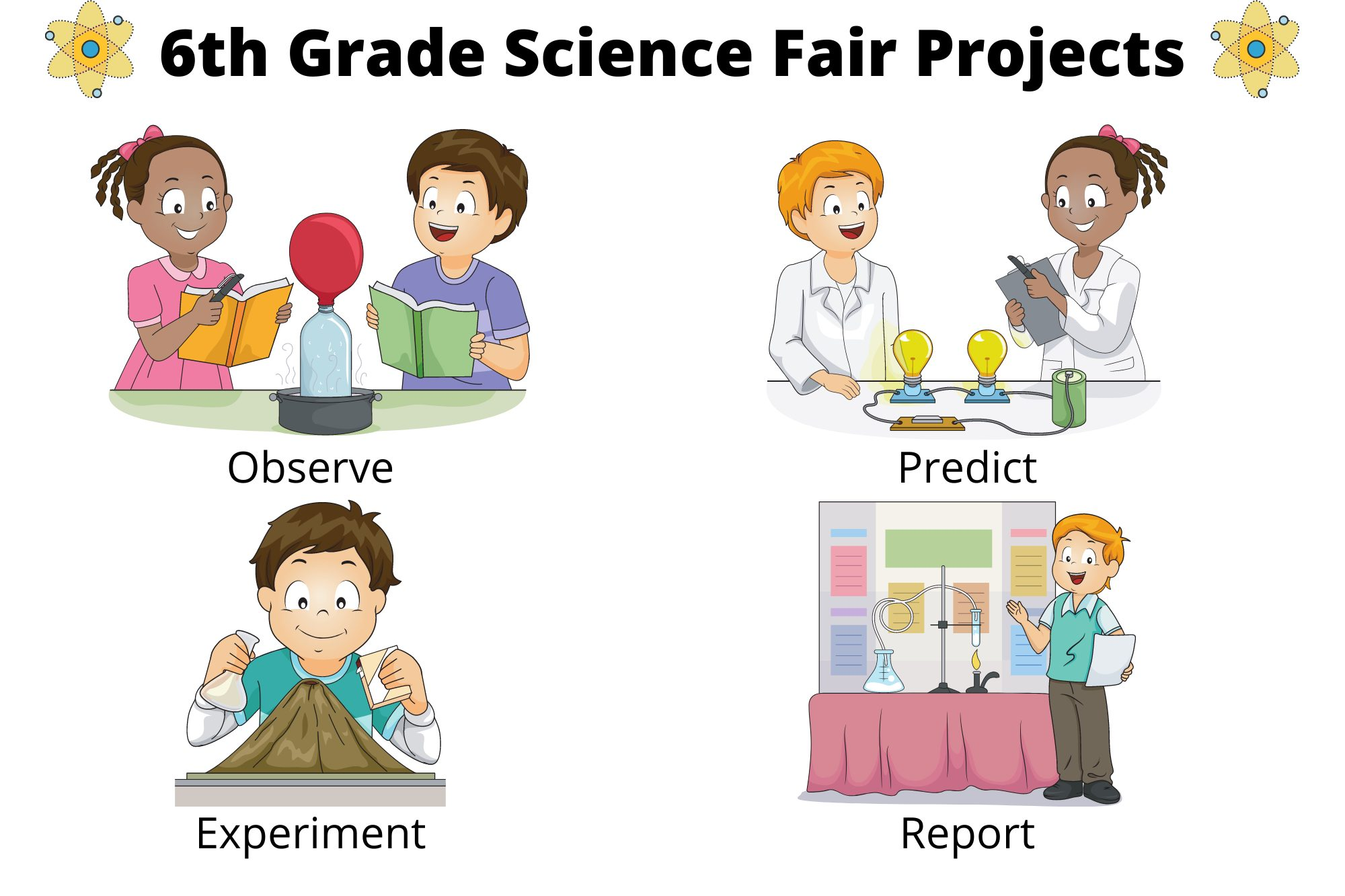 hight resolution of 6th Grade Science Fair Projects