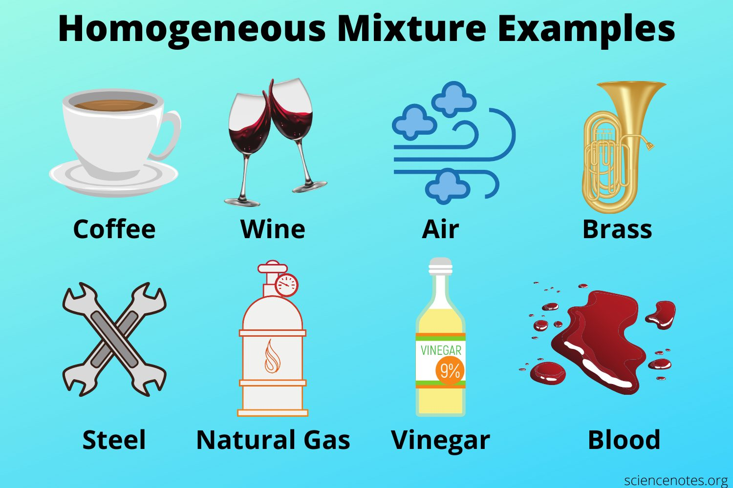 What Is A Homogeneous Mixture Definition And Examples
