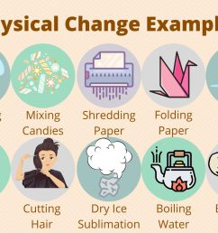 Physical Change Examples [ 1000 x 1500 Pixel ]