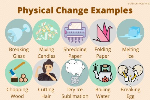 small resolution of Physical Change Examples
