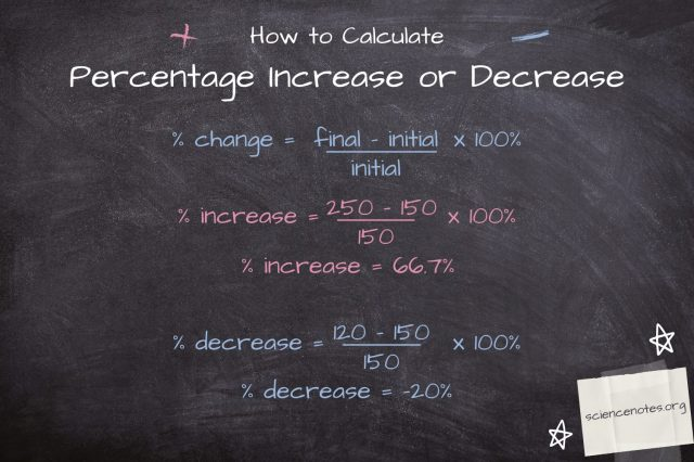 How to Calculate Percentage Increase or Decrease (Percentage Change)