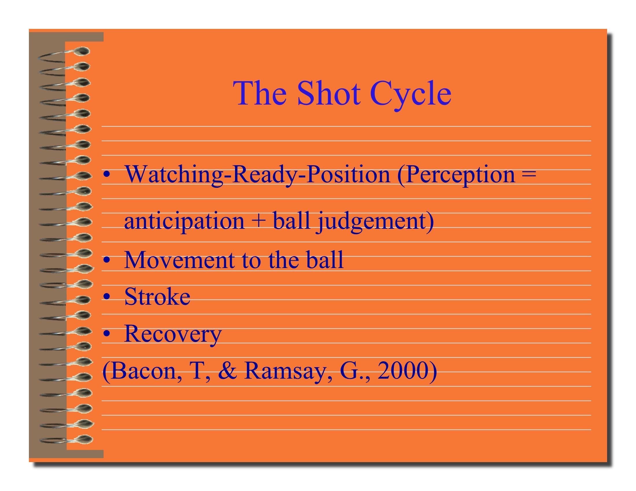 squash court diagram 1996 honda civic engine technique analytics