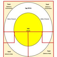 Squash Court Diagram Mk1 Golf Ignition Wiring Tactics Analytics
