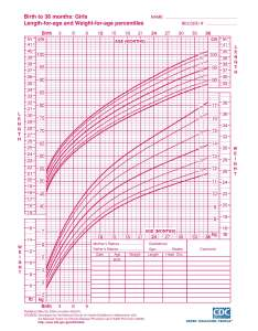 Interpreting infant growth charts the science of mom also height and weight for babies mersnoforum rh