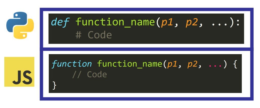 function 1024x429 1 - What are the Main Differences Between Python and JavaScript