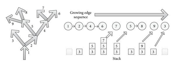 A Region Growing Vessel Segmentation Algorithm Based on