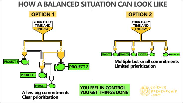 good-management-practice