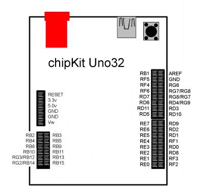 Adapting graphical LCD with touch screen to ChipKIT UNO32