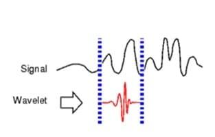 wavelet_shift