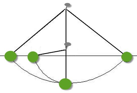 Galileo's Pendulum Experiment