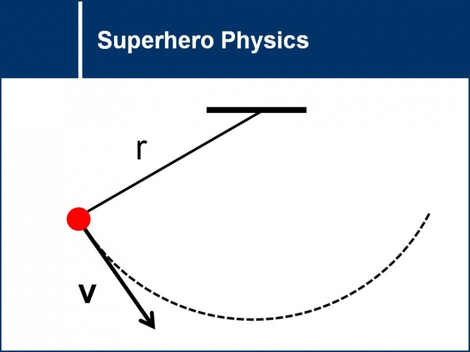 Use Free Body Diagrams To Analyze Forces On An By Davebusters