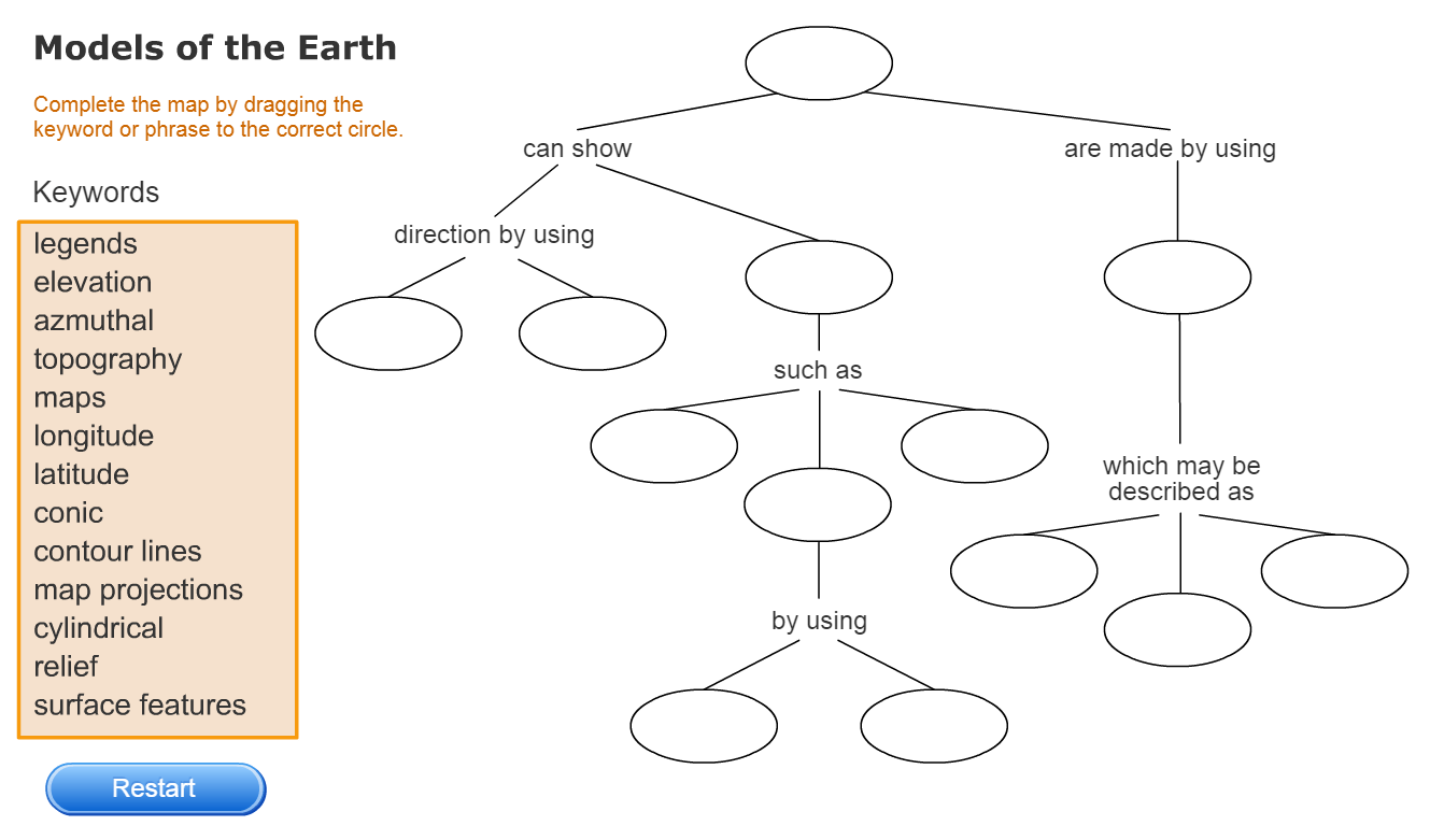 Chapter 3 Models Of The Earth