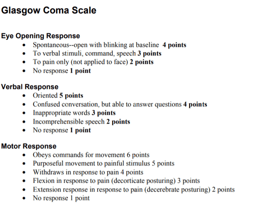 scoring systems in surgery. Glasgow coma scale mnemonic