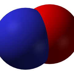 Cobalt Oxide Lewis Diagram Verizon Fios Home Wiring No Dot Structure Science Trends Nitric Is A Gaseous Compound Composed Out Of Single Nitrogen Atom And Oxygen It The Simplest Oxides Compounds
