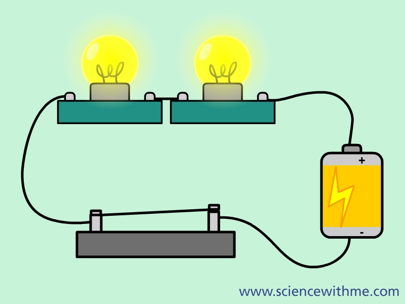Learn About Electricity