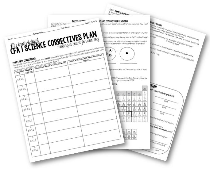 Thinking Tuesday: CFA #1 Correctives