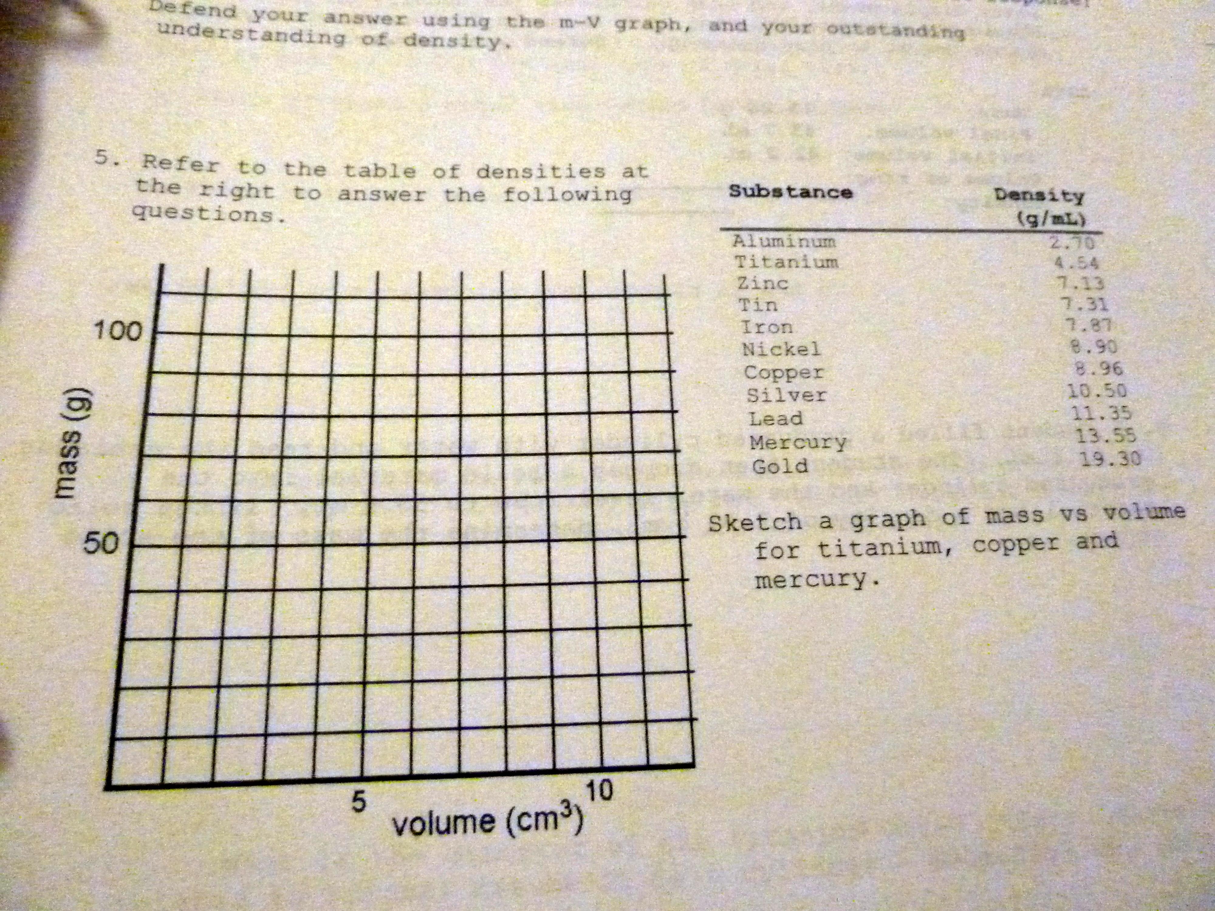 Day 17 Density Unit 1 Worksheet 3 Amp Graphing