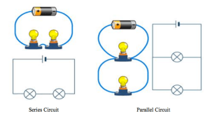 25) Parallel Circuits  Science with Mrs Pizzimenti