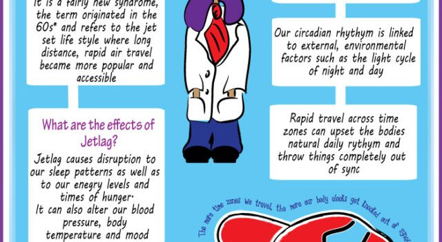 A Simple Slice of Science – Why do we get Jetlag?
