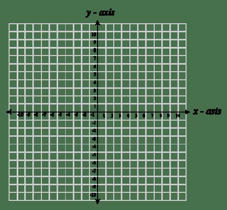 4 Quadrant Coordinate Grid 25 X 20  Search Results  Calendar 2015