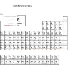 Electron Dot Diagram Periodic Table 1993 Chevrolet C1500 Wiring Chem  Finding The Central Atom Scientific Tutor