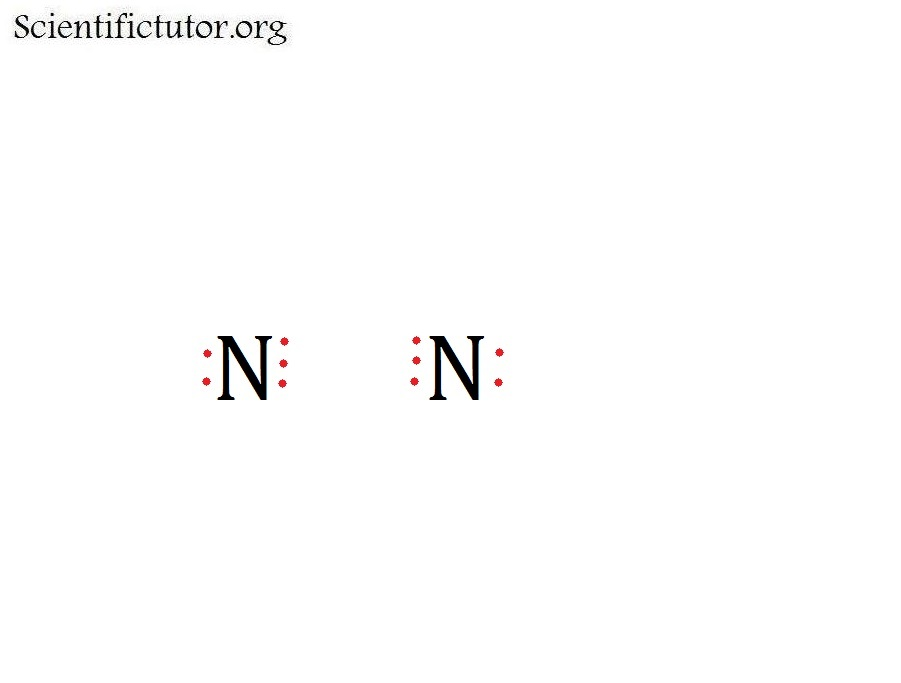electron dot diagram for n2 switch box wiring chem filling in the valence electrons of an structure cross pic