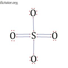 Lewis Dot Diagram For Ph3 Mazda 626 Wiring Diagrams So42 All Data Chem College Completing The Octet Scientific Tutor Clbr Structure