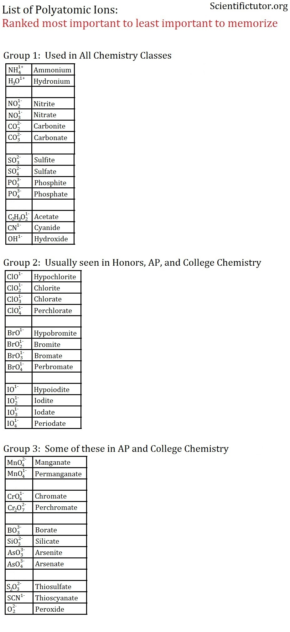 worksheet Writing Ionic Compounds Worksheet name ionic compounds worksheet free worksheets library download chem bre k g p rt i ic pounds scient tut