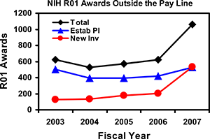 NIH-PickupStats-300.png