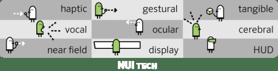 NUItech