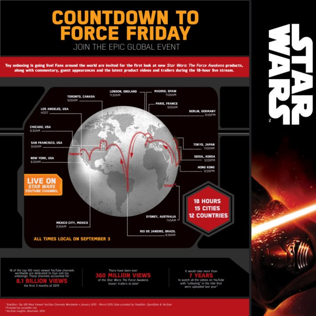 movies-star-wars-infographic