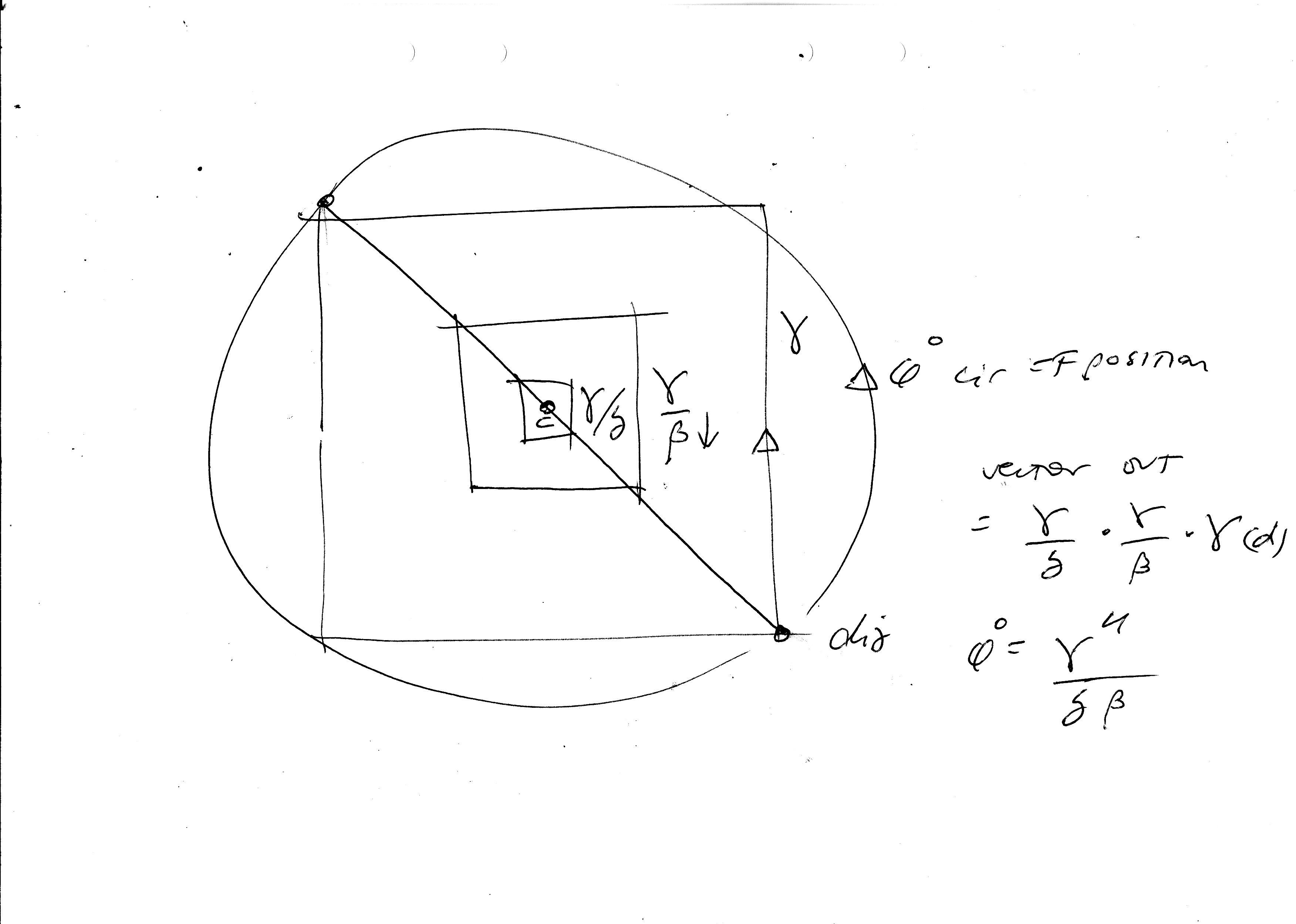 photon angle universe…THE h/S vector tan equality with any