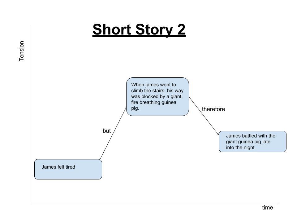 Short story 2 (1)