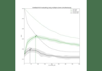 sklearn.metrics.accuracy_score — scikit-learn 0.21.dev0