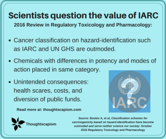 Scientists question the value of IARC. Read more about the criticism of IARC in an earlier blog post on Thoughtscapism.