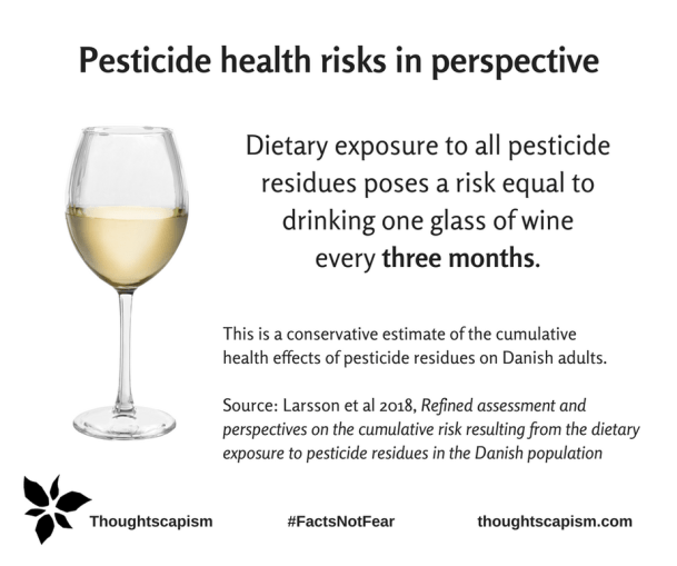 Glass of white wine with text stating: Pesticide health risks in perspective. Dietary exposure to all pesticide residues poses a risk equal to drinking one glass of wine every three months. This is a conservative estimate of the cumulative health effects of pesticide residues on Danish adults.