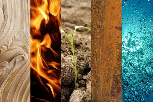 five elements of yoga