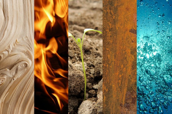 five elements of nature and yoga