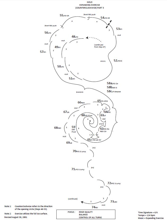 STARSkate Guide